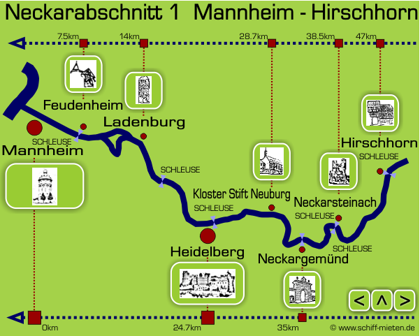 Schiffsauskunft neckar mannheim heidelberg neckargemünd
